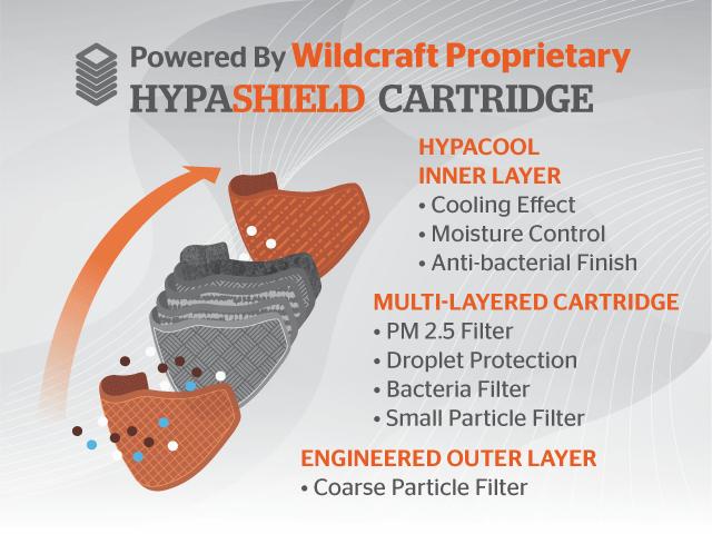 hypashield cartridge