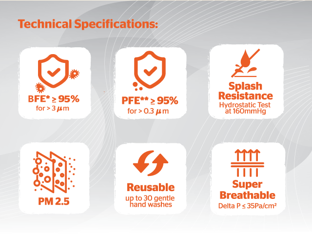 technical specifications w95 supermask