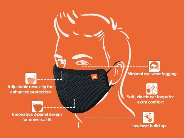 reusable  washable mask   features and benefits