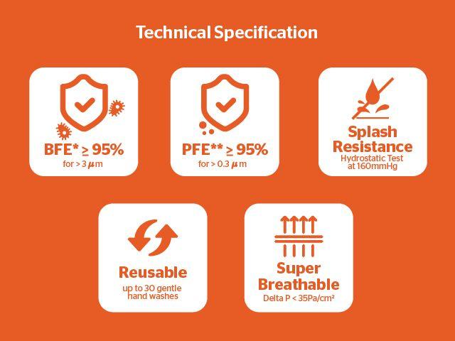 supermasks tech specification